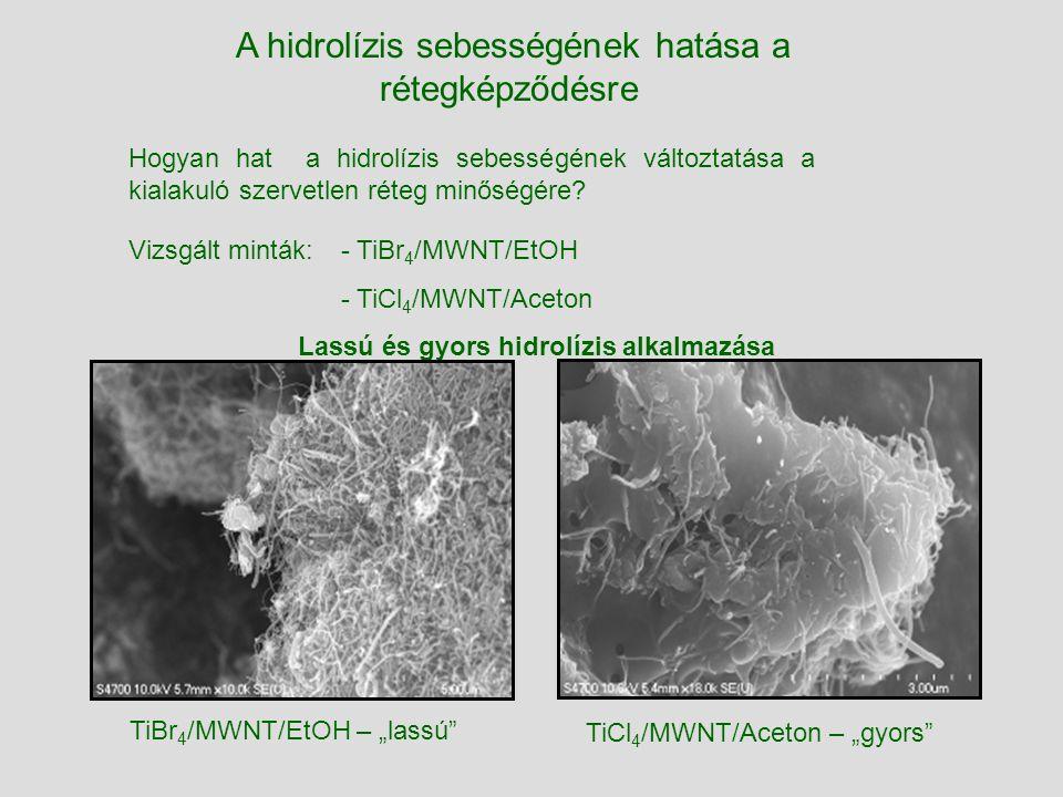A hidrolízis sebességének hatása a rétegképződésre Hogyan hat a hidrolízis sebességének változtatása a kialakuló szervetlen réteg minőségére? Vizsgált