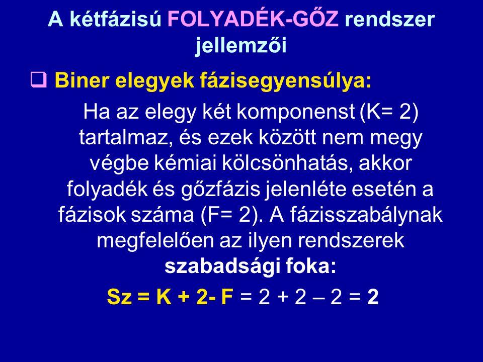 A kétfázisú FOLYADÉK-GŐZ rendszer jellemzői  Biner elegyek fázisegyensúlya: Ha az elegy két komponenst (K= 2) tartalmaz, és ezek között nem megy végb