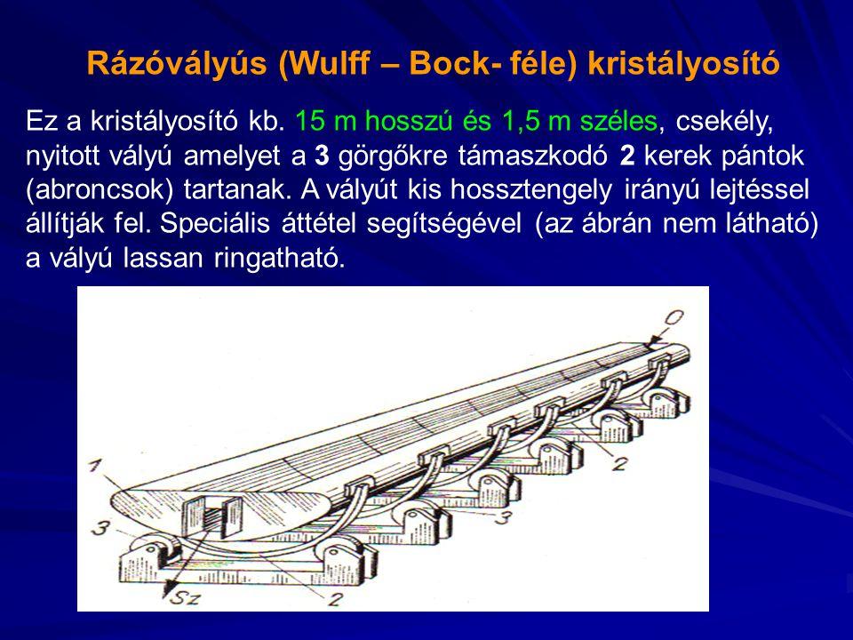 Rázóvályús (Wulff – Bock- féle) kristályosító Ez a kristályosító kb. 15 m hosszú és 1,5 m széles, csekély, nyitott vályú amelyet a 3 görgőkre támaszko
