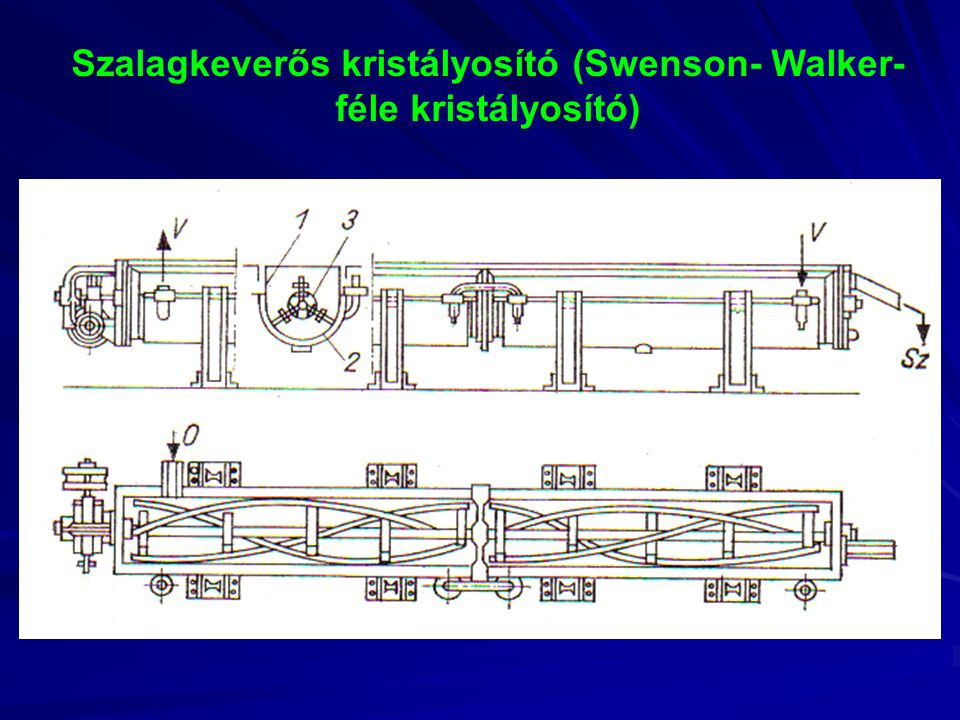 Szalagkeverős kristályosító (Swenson- Walker- féle kristályosító)