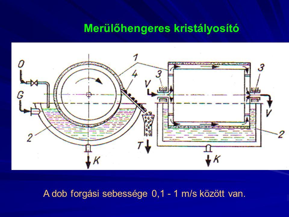 Merülőhengeres kristályosító A dob forgási sebessége 0,1 - 1 m/s között van.