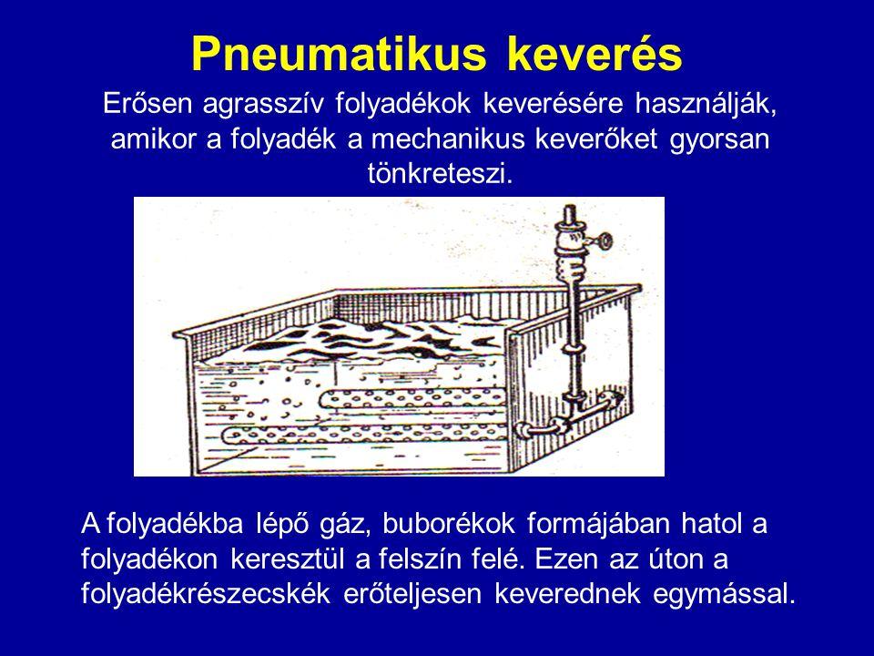 Pneumatikus keverés Erősen agrasszív folyadékok keverésére használják, amikor a folyadék a mechanikus keverőket gyorsan tönkreteszi. A folyadékba lépő