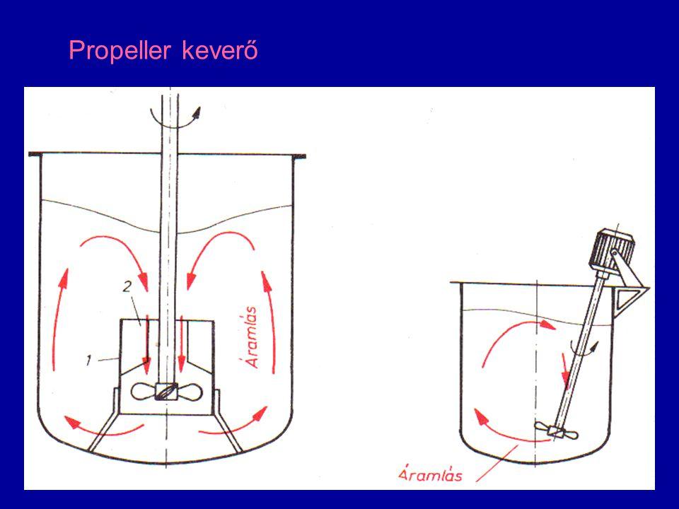 Propeller keverő