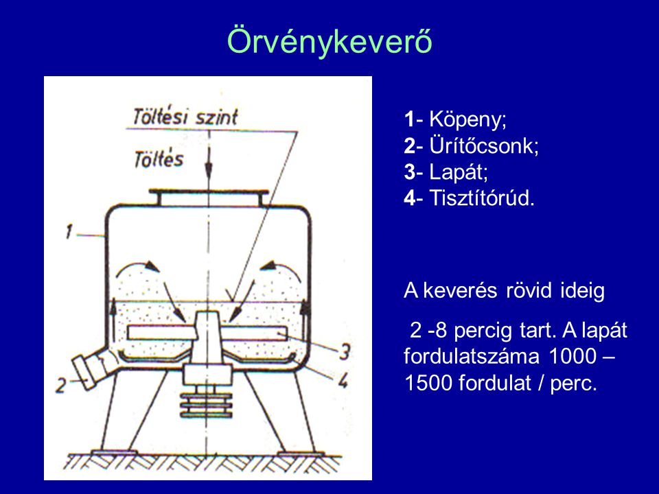 Örvénykeverő 1- Köpeny; 2- Ürítőcsonk; 3- Lapát; 4- Tisztítórúd. A keverés rövid ideig 2 -8 percig tart. A lapát fordulatszáma 1000 – 1500 fordulat /