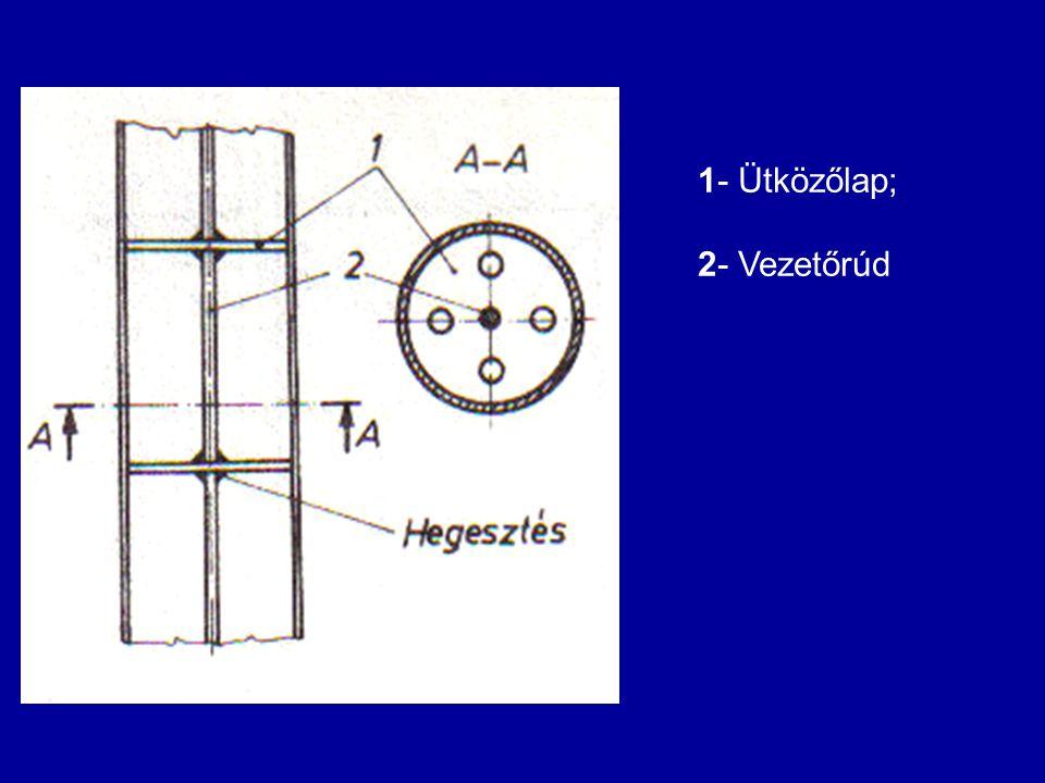 A keverés hatékonysága  A keverés hatékonyságán azt értjük, hogy a keverés milyen mértékben egyenlíti ki a kevert rendszer jellemzőit.