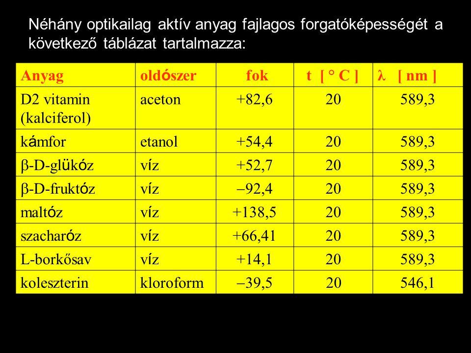 Néhány optikailag aktív anyag fajlagos forgatóképességét a következő táblázat tartalmazza: Anyag old ó szer fok t [ ° C ]λ [ nm ] D2 vitamin (kalcifer