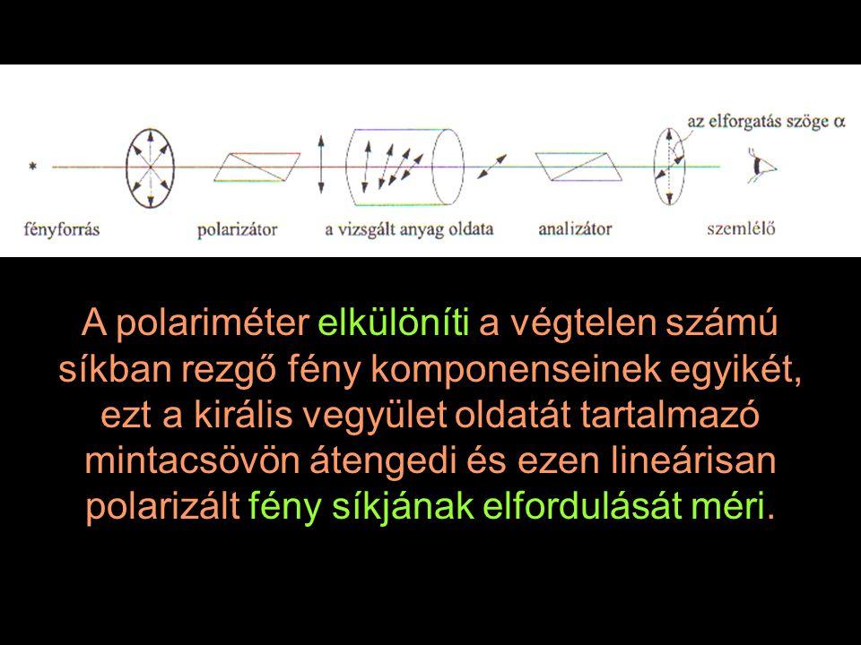 A polariméter elkülöníti a végtelen számú síkban rezgő fény komponenseinek egyikét, ezt a királis vegyület oldatát tartalmazó mintacsövön átengedi és