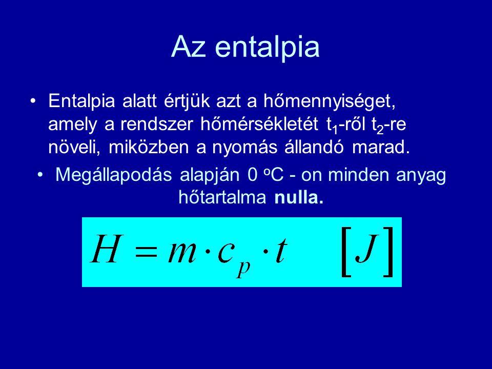 Az entalpia Entalpia alatt értjük azt a hőmennyiséget, amely a rendszer hőmérsékletét t 1 -ről t 2 -re növeli, miközben a nyomás állandó marad.