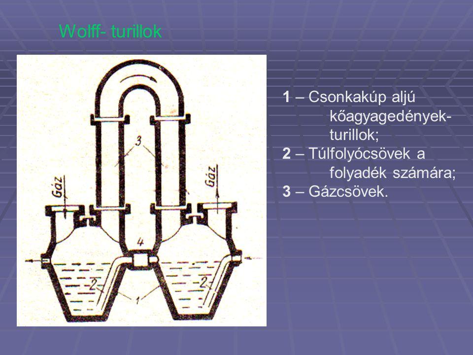 Wolff- turillok 1 – Csonkakúp aljú kőagyagedények- turillok; 2 – Túlfolyócsövek a folyadék számára; 3 – Gázcsövek.