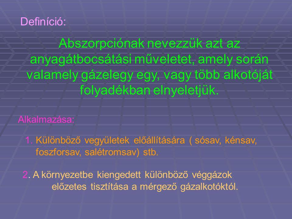 Az abszorpció lehet:  Fizikai és  Kémiai abszorpció (kemiszorpció).