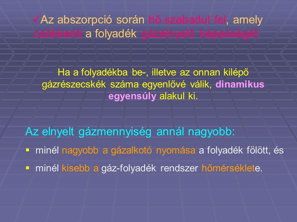 Buborékoltató (tányéros) abszorber 1 – Tányérok; 2 – Túlfolyócsövek; F – Folyadék; G – Gáz.