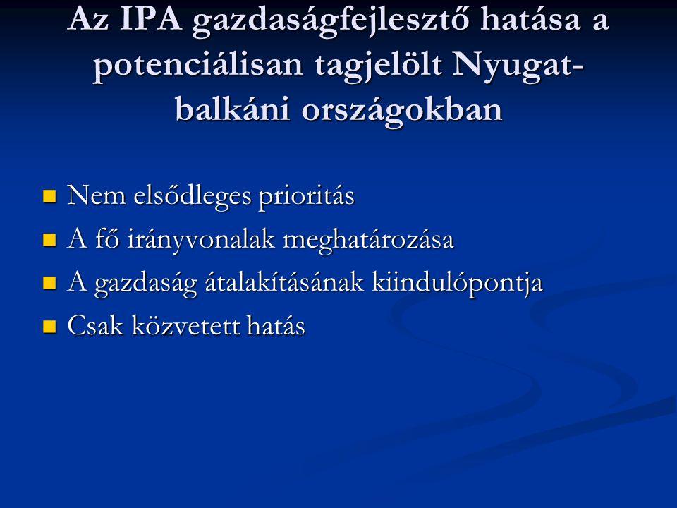 Az IPA gazdaságfejlesztő hatása a potenciálisan tagjelölt Nyugat- balkáni országokban Nem elsődleges prioritás Nem elsődleges prioritás A fő irányvonalak meghatározása A fő irányvonalak meghatározása A gazdaság átalakításának kiindulópontja A gazdaság átalakításának kiindulópontja Csak közvetett hatás Csak közvetett hatás