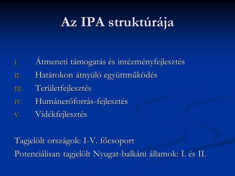 Az IPA struktúrája I. Átmeneti támogatás és intézményfejlesztés II. Határokon átnyúló együttműködés III. Területfejlesztés IV. Humánerőforrás-fejleszt