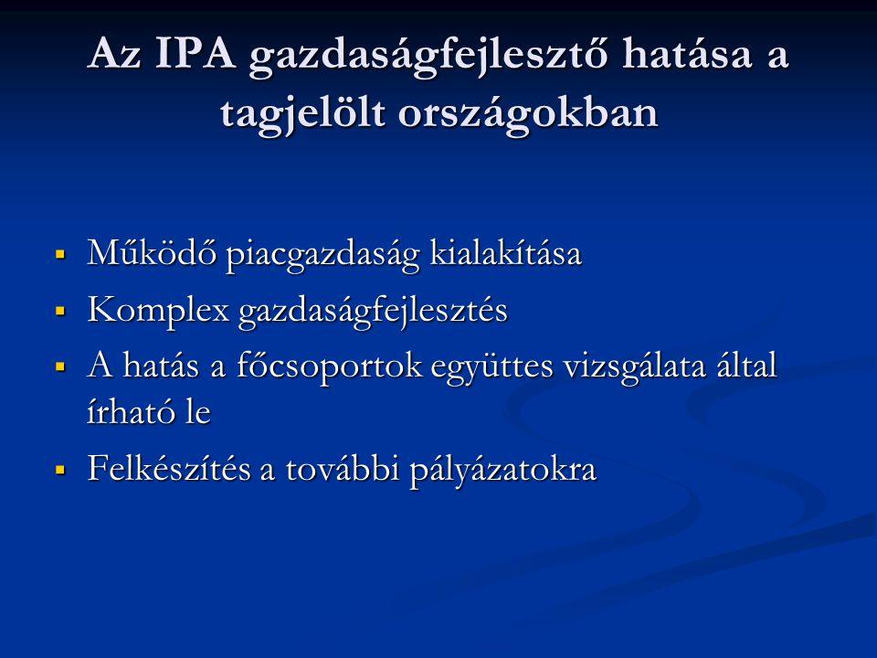 Az IPA gazdaságfejlesztő hatása a tagjelölt országokban  Működő piacgazdaság kialakítása  Komplex gazdaságfejlesztés  A hatás a főcsoportok együttes vizsgálata által írható le  Felkészítés a további pályázatokra