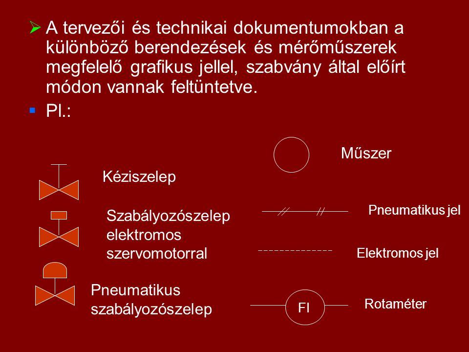  A tervezői és technikai dokumentumokban a különböző berendezések és mérőműszerek megfelelő grafikus jellel, szabvány által előírt módon vannak feltü