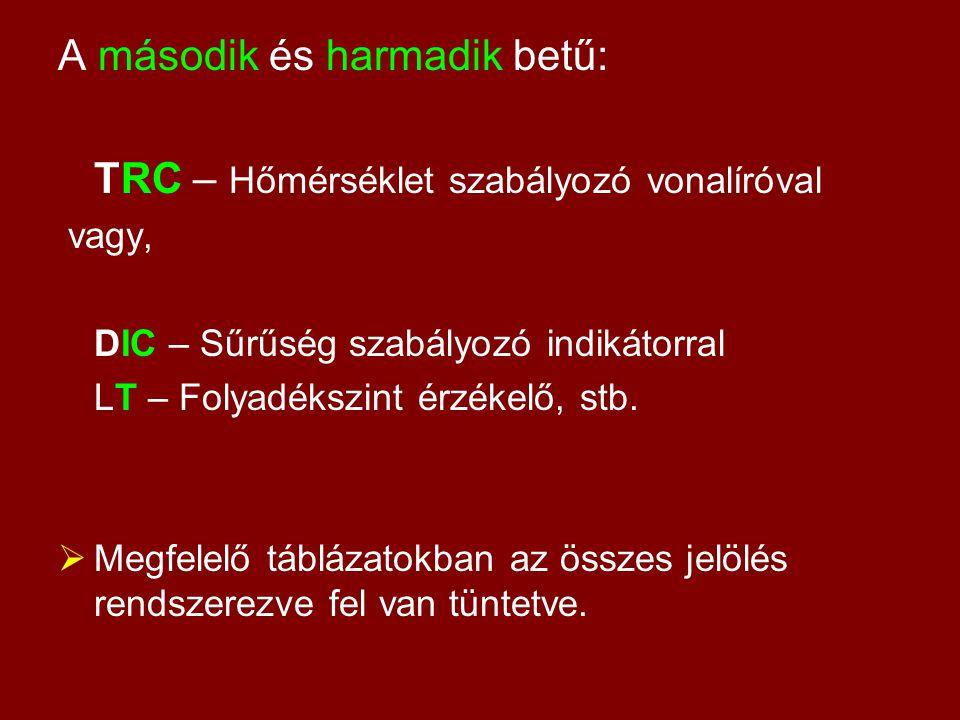A második és harmadik betű: TRC – Hőmérséklet szabályozó vonalíróval vagy, DIC – Sűrűség szabályozó indikátorral LT – Folyadékszint érzékelő, stb.  M