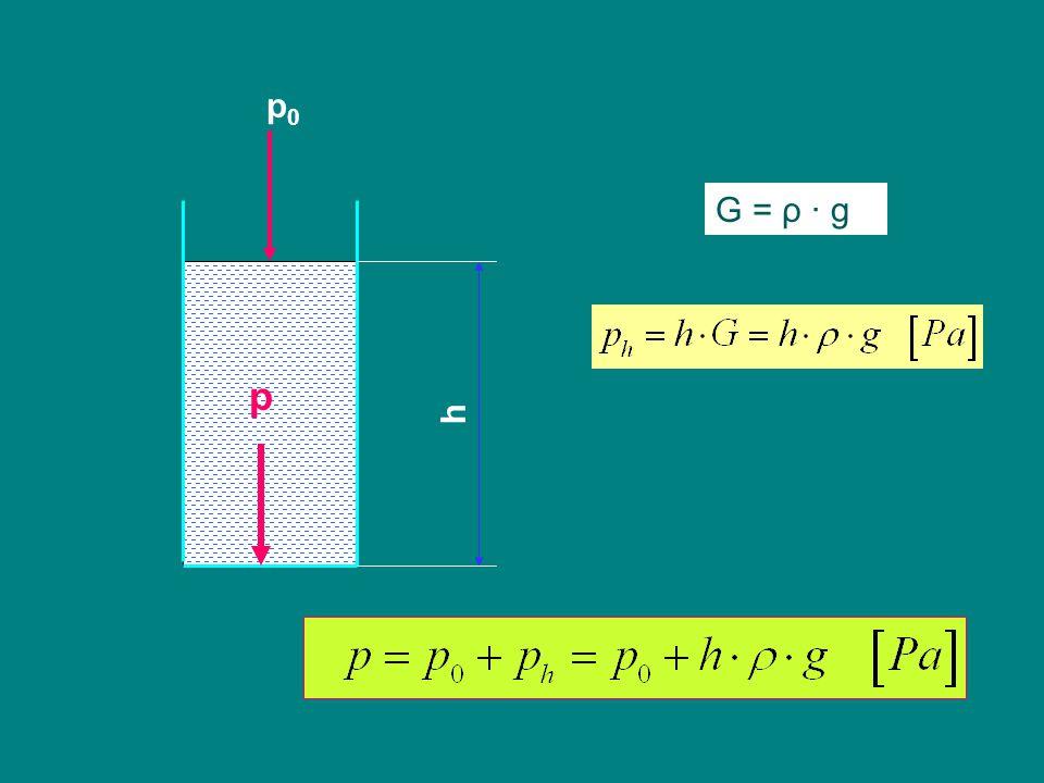 p p0p0 h G = ρ · g