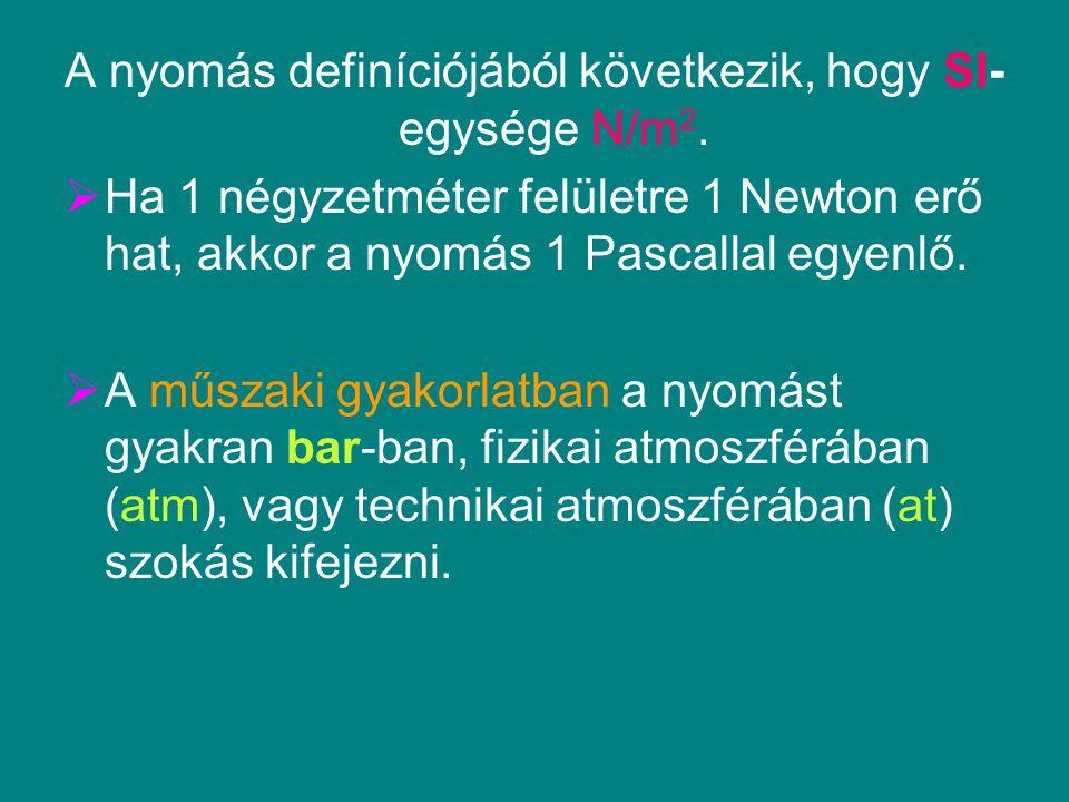 A nyomás definíciójából következik, hogy SI- egysége N/m 2.  Ha 1 négyzetméter felületre 1 Newton erő hat, akkor a nyomás 1 Pascallal egyenlő.  A mű