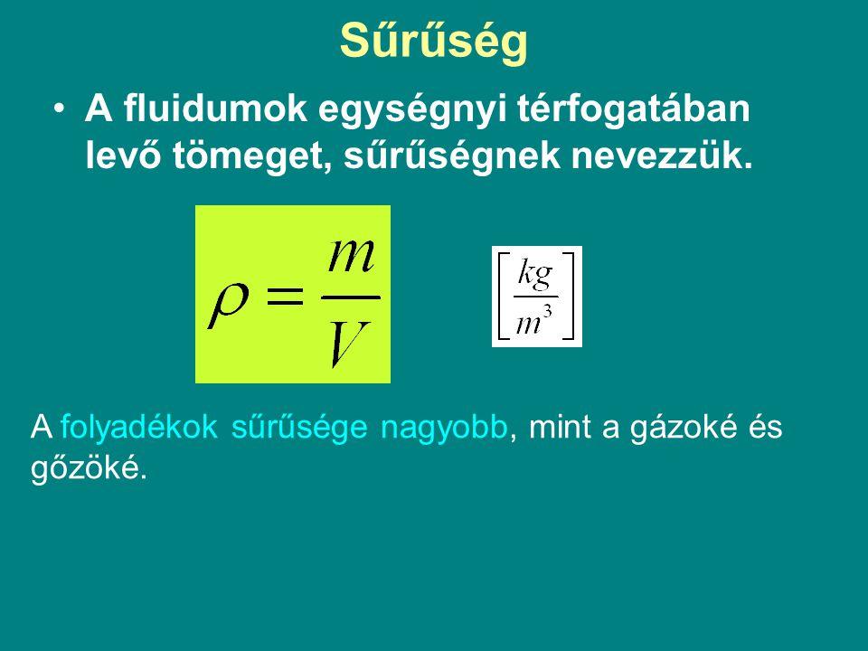 Sűrűség A fluidumok egységnyi térfogatában levő tömeget, sűrűségnek nevezzük. A folyadékok sűrűsége nagyobb, mint a gázoké és gőzöké.