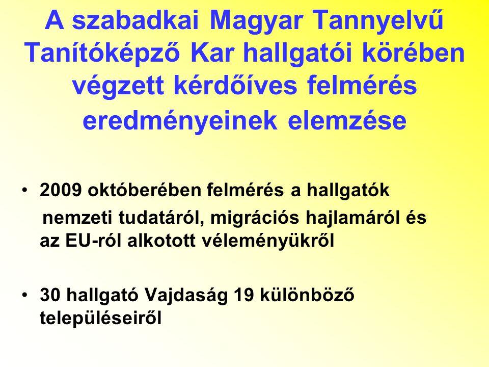 2009 októberében felmérés a hallgatók nemzeti tudatáról, migrációs hajlamáról és az EU-ról alkotott véleményükről 30 hallgató Vajdaság 19 különböző településeiről A szabadkai Magyar Tannyelvű Tanítóképző Kar hallgatói körében végzett kérdőíves felmérés eredményeinek elemzése