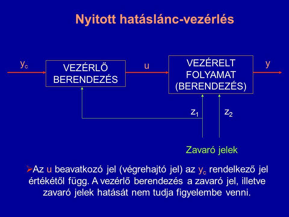 Nyitott hatáslánc-vezérlés VEZÉRLŐ BERENDEZÉS VEZÉRELT FOLYAMAT (BERENDEZÉS) u ycyc y z1z1 z2z2 Zavaró jelek  Az u beavatkozó jel (végrehajtó jel) az