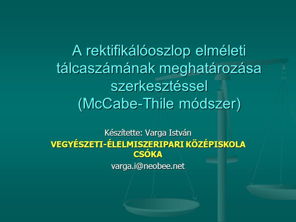 Készítette: Varga István VEGYÉSZETI-ÉLELMISZERIPARI KÖZÉPISKOLA CSÓKA varga.i@neobee.net A rektifikálóoszlop elméleti tálcaszámának meghatározása szerkesztéssel (McCabe-Thile módszer)
