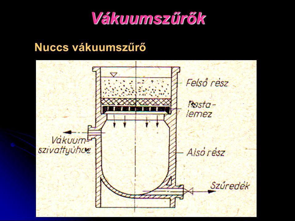 Vákuumszűrők Nuccs vákuumszűrő