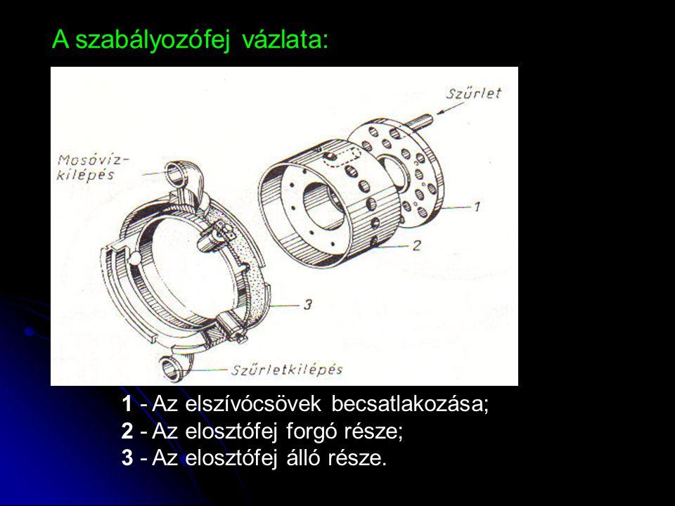 A szabályozófej vázlata: 1 - Az elszívócsövek becsatlakozása; 2 - Az elosztófej forgó része; 3 - Az elosztófej álló része.