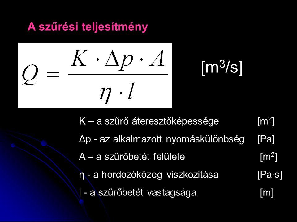 A szűrési teljesítmény K – a szűrő áteresztőképessége [m 2 ] Δp - az alkalmazott nyomáskülönbség [Pa] A – a szűrőbetét felülete [m 2 ] η - a hordozóközeg viszkozitása [Pa∙s] l - a szűrőbetét vastagsága [m] [m 3 /s]