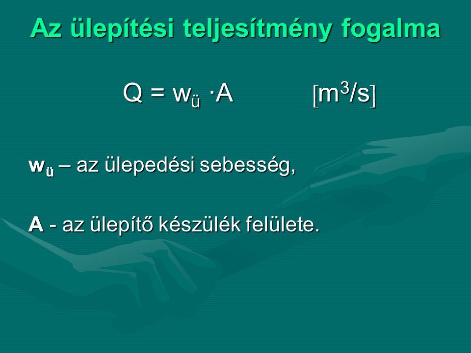 Az ülepítési teljesítmény fogalma Q = w ü ∙A [ m 3 /s ] w ü – az ülepedési sebesség, A - az ülepítő készülék felülete.