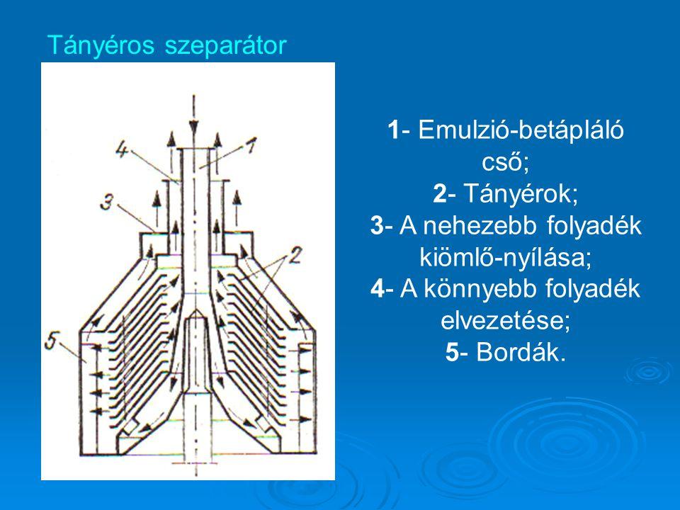 Tányéros szeparátor 1- Emulzió-betápláló cső; 2- Tányérok; 3- A nehezebb folyadék kiömlő-nyílása; 4- A könnyebb folyadék elvezetése; 5- Bordák.