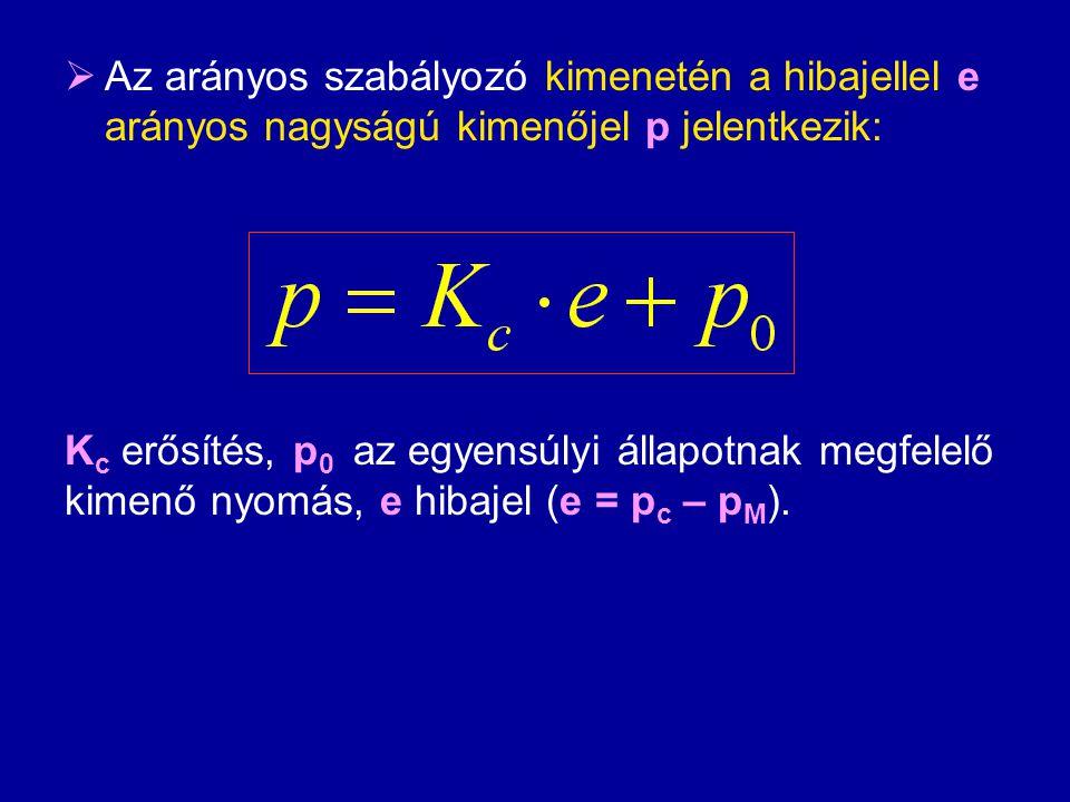  Az arányos szabályozó kimenetén a hibajellel e arányos nagyságú kimenőjel p jelentkezik: K c erősítés, p 0 az egyensúlyi állapotnak megfelelő kimenő nyomás, e hibajel (e = p c – p M ).