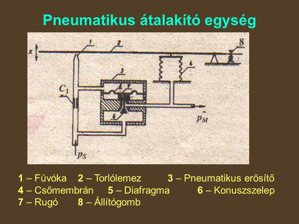 Pneumatikus átalakító egység 1 – Fúvóka2 – Torlólemez3 – Pneumatikus erősítő 4 – Csőmembrán5 – Diafragma6 – Konuszszelep 7 – Rugó8 – Állítógomb