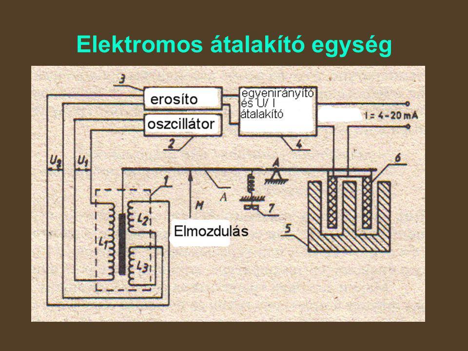 Elektromos átalakító egység