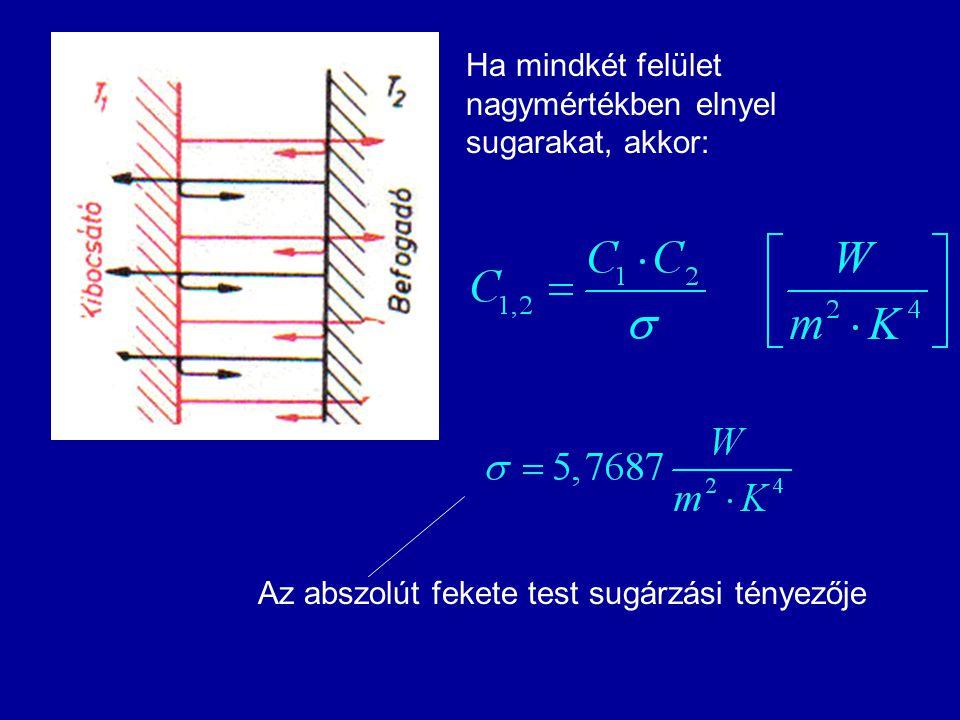 Ha mindkét felület nagymértékben elnyel sugarakat, akkor: Az abszolút fekete test sugárzási tényezője