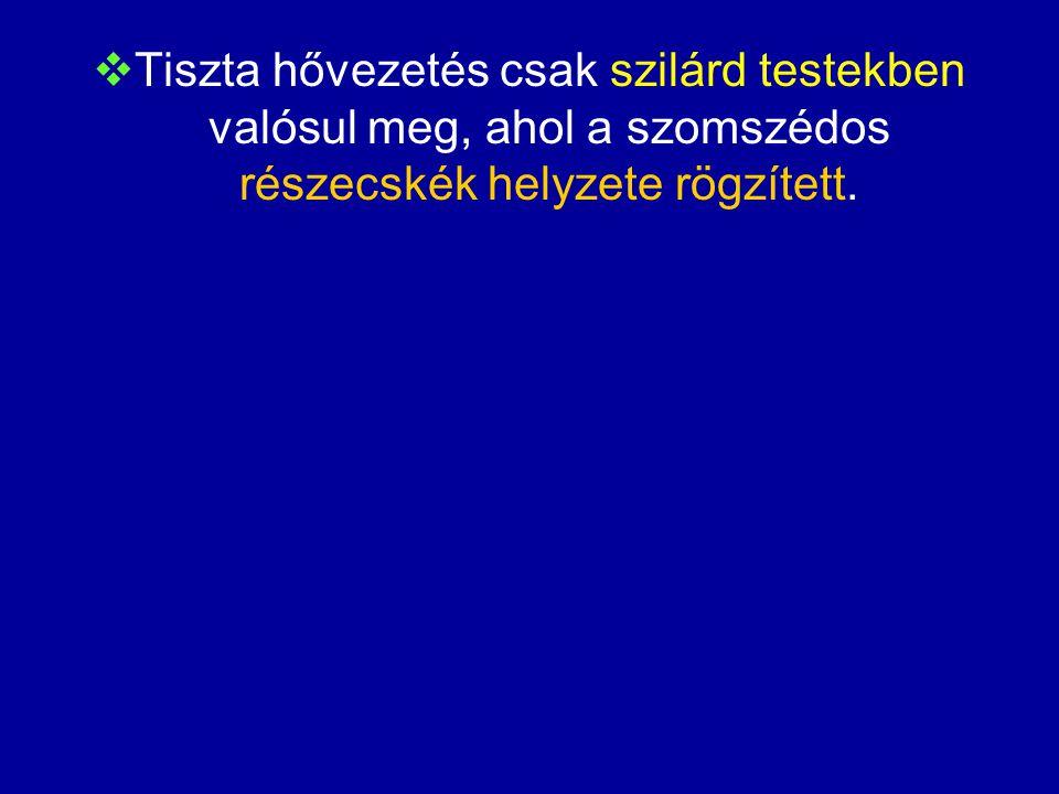 A hővezetés mechanizmusa t1t1 t2t2 λ δ ΔtΔt (Hővezetési tényező) Φ (Hőáram)