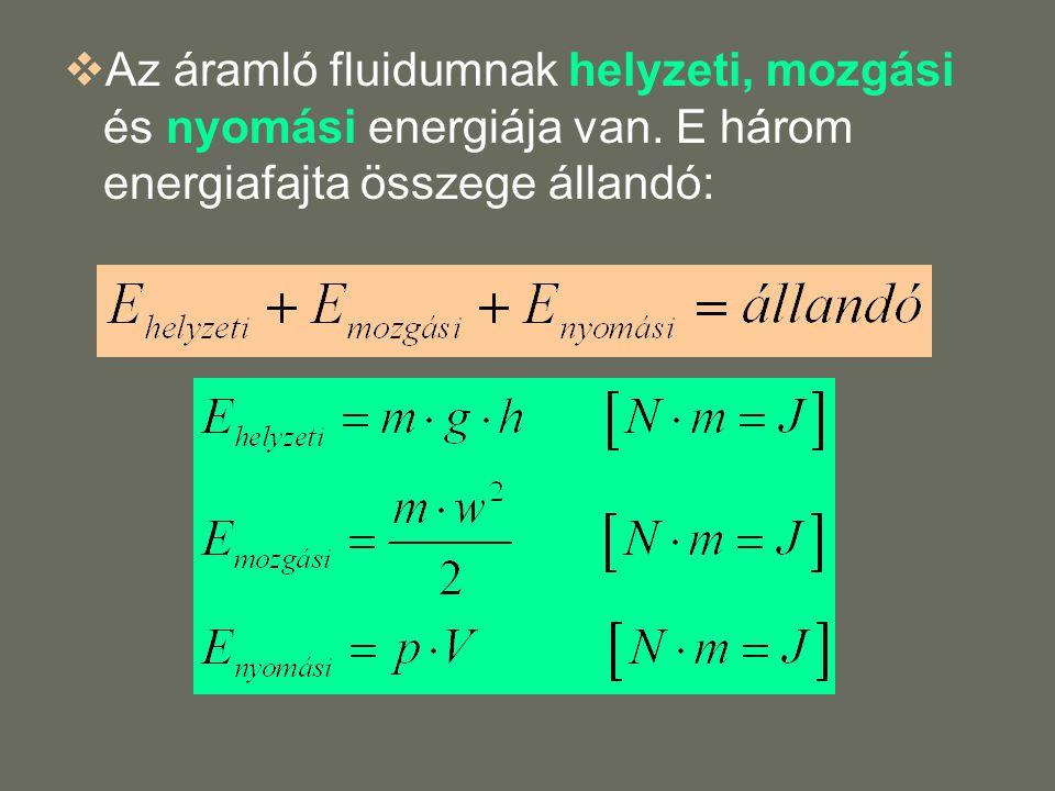  Az áramló fluidumnak helyzeti, mozgási és nyomási energiája van. E három energiafajta összege állandó: