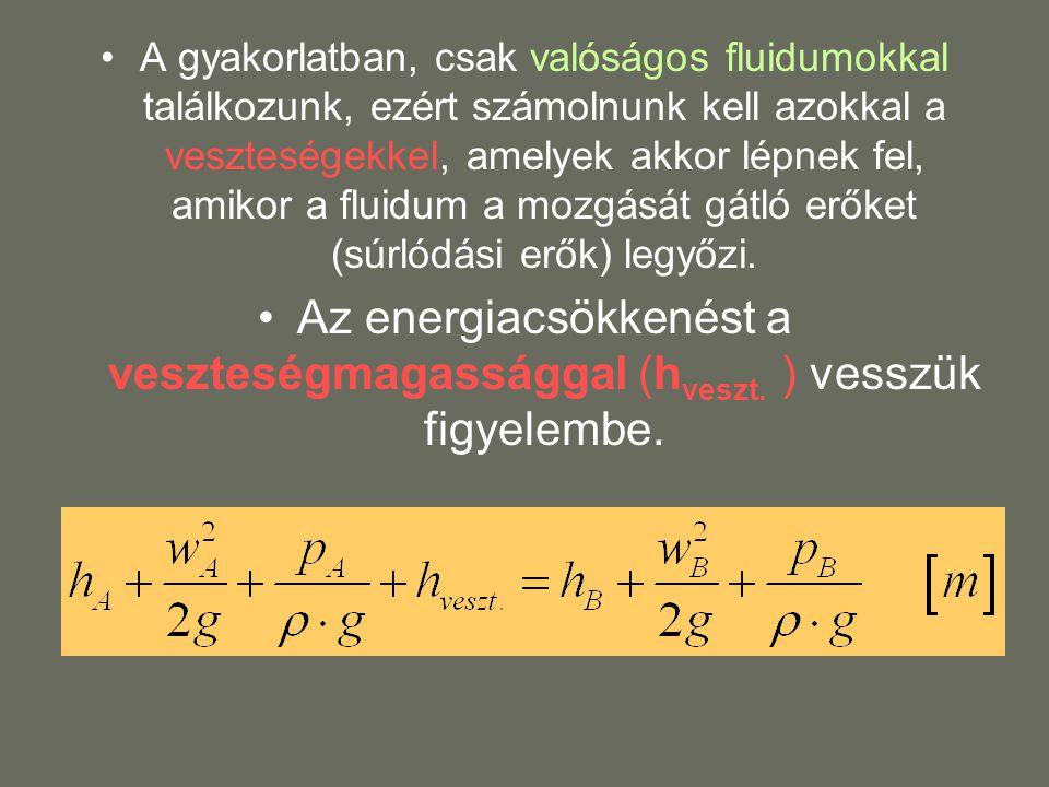 A gyakorlatban, csak valóságos fluidumokkal találkozunk, ezért számolnunk kell azokkal a veszteségekkel, amelyek akkor lépnek fel, amikor a fluidum a