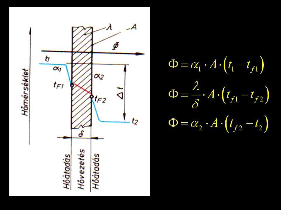 A hő átszármaztatása során három termikus ellenállás jelentkezik, éspedig: - a hőátadó fluidban (R 1 ), - a falban (R f ) és - a hőbefogadó fluidban (R 2 ).