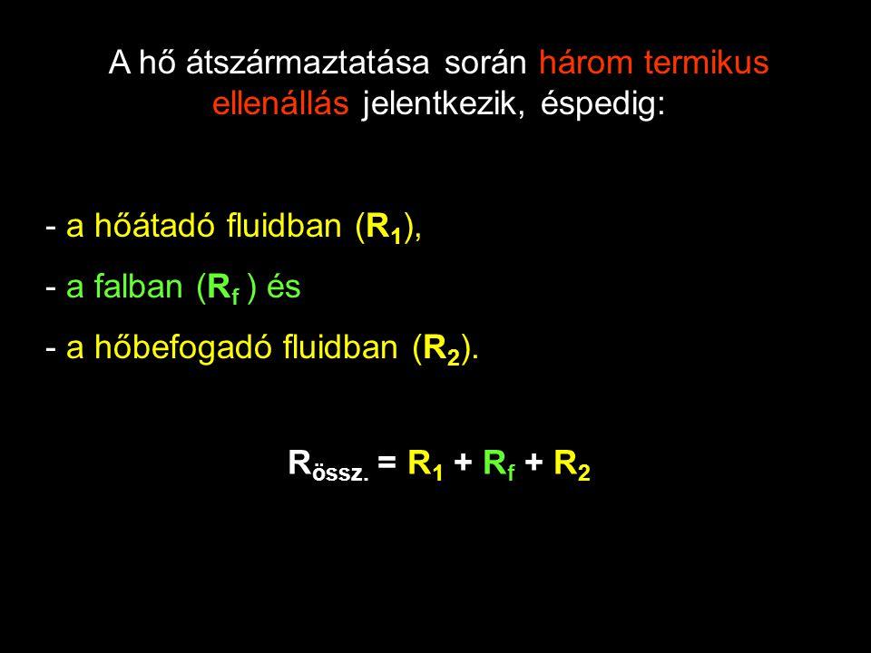 A hő átszármaztatása során három termikus ellenállás jelentkezik, éspedig: - a hőátadó fluidban (R 1 ), - a falban (R f ) és - a hőbefogadó fluidban (