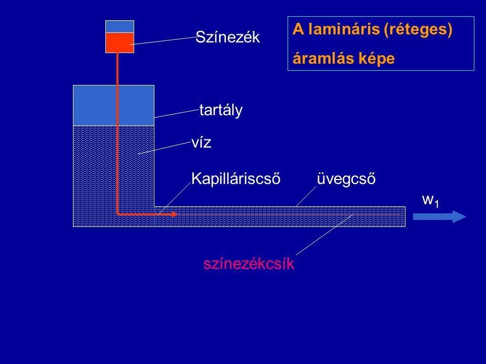 Kapilláriscsőüvegcső víz tartály Színezék w1w1 A lamináris (réteges) áramlás képe színezékcsík