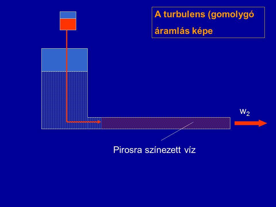 A turbulens (gomolygó áramlás képe w2w2 Pirosra színezett víz