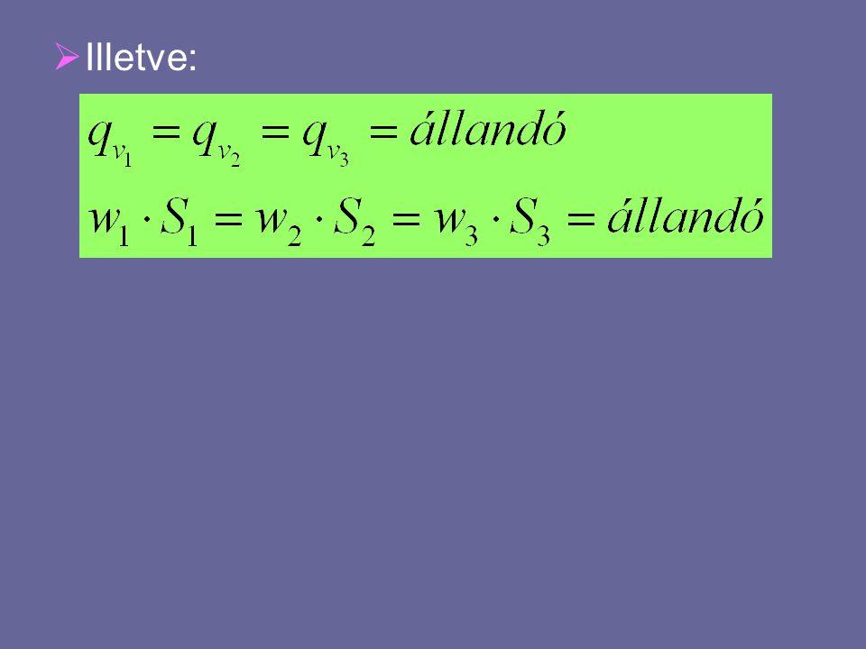 D 1 < D 2 < D 3 így S 1 < S 2 < S 3 A törvény értelmében, w 1 > w 2 > w 3.