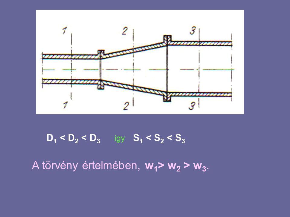  Változó keresztmetsztű csővezetékben a fluidum sebessége fordítva arányos a keresztmetszet felületével.