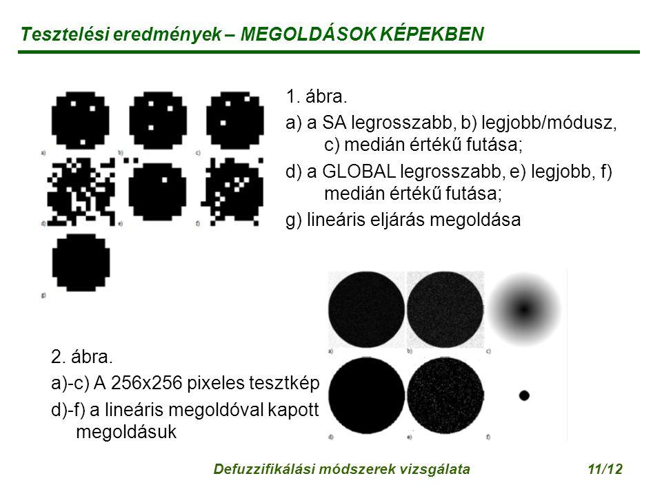 Defuzzifikálási módszerek vizsgálata11/12 Tesztelési eredmények – MEGOLDÁSOK KÉPEKBEN 2.