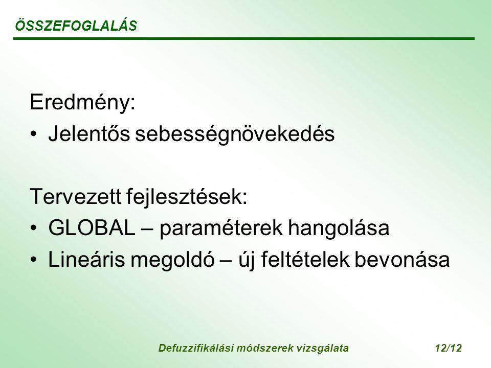 Defuzzifikálási módszerek vizsgálata12/12 ÖSSZEFOGLALÁS Eredmény: Jelentős sebességnövekedés Tervezett fejlesztések: GLOBAL – paraméterek hangolása Lineáris megoldó – új feltételek bevonása