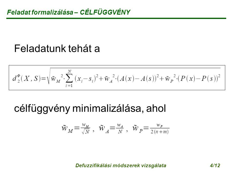 Defuzzifikálási módszerek vizsgálata4/12 Feladat formalizálása – CÉLFÜGGVÉNY Feladatunk tehát a célfüggvény minimalizálása, ahol
