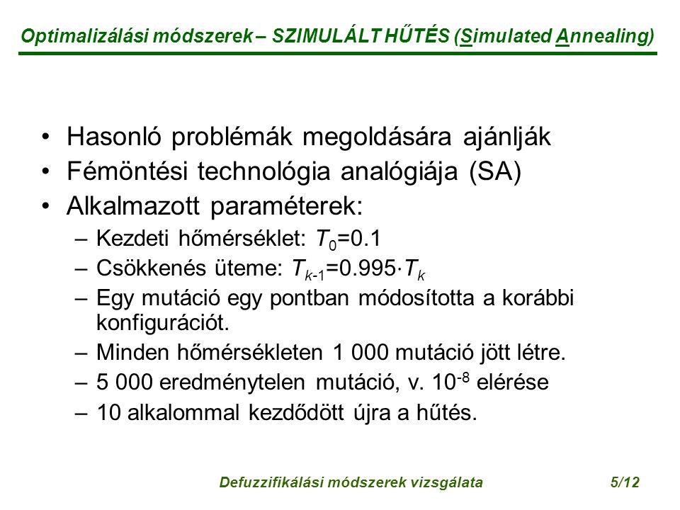 Defuzzifikálási módszerek vizsgálata5/12 Optimalizálási módszerek – SZIMULÁLT HŰTÉS (Simulated Annealing) Hasonló problémák megoldására ajánlják Fémöntési technológia analógiája (SA) Alkalmazott paraméterek: –Kezdeti hőmérséklet: T 0 =0.1 –Csökkenés üteme: T k-1 =0.995 ⋅ T k –Egy mutáció egy pontban módosította a korábbi konfigurációt.