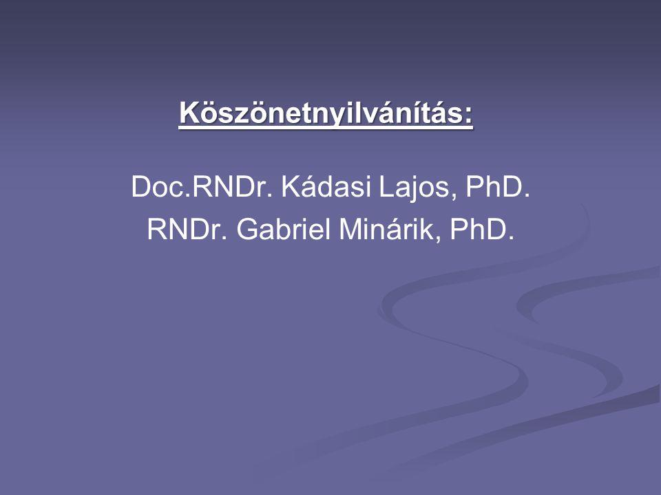 Köszönetnyilvánítás: Doc.RNDr. Kádasi Lajos, PhD. RNDr. Gabriel Minárik, PhD.