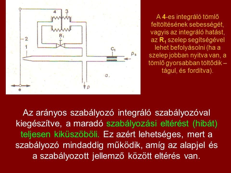 Az arányos szabályozó integráló szabályozóval kiegészítve, a maradó szabályozási eltérést (hibát) teljesen kiküszöböli.